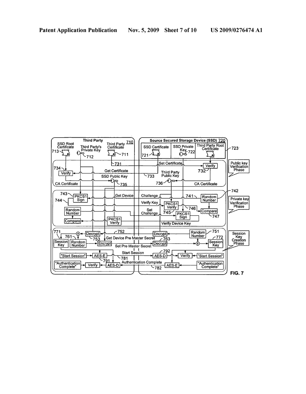 METHOD FOR COPYING PROTECTED DATA FROM ONE SECURED STORAGE DEVICE TO ANOTHER VIA A THIRD PARTY - diagram, schematic, and image 08