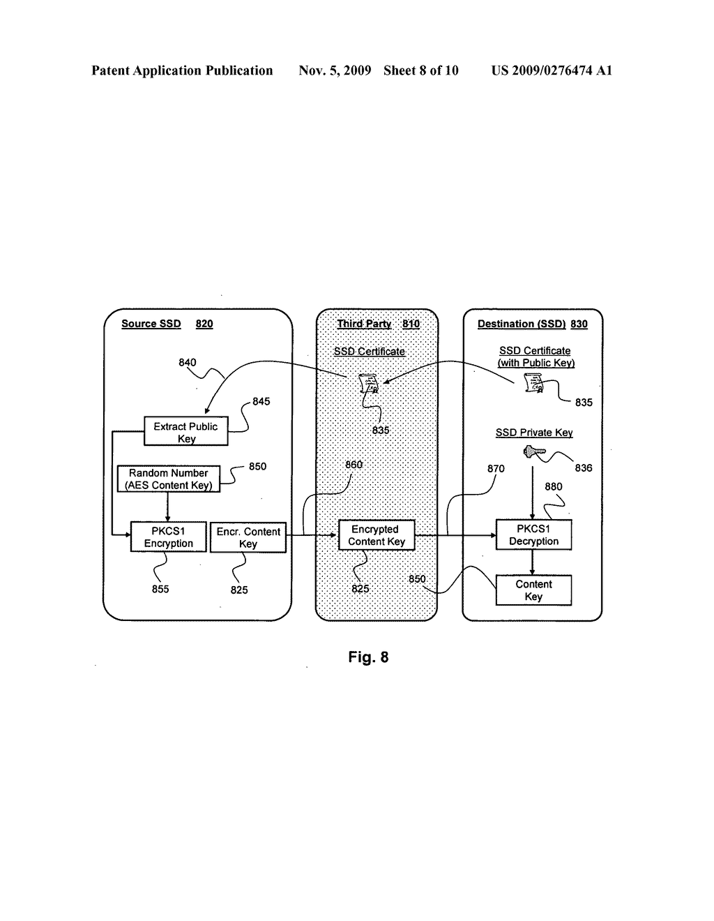 METHOD FOR COPYING PROTECTED DATA FROM ONE SECURED STORAGE DEVICE TO ANOTHER VIA A THIRD PARTY - diagram, schematic, and image 09