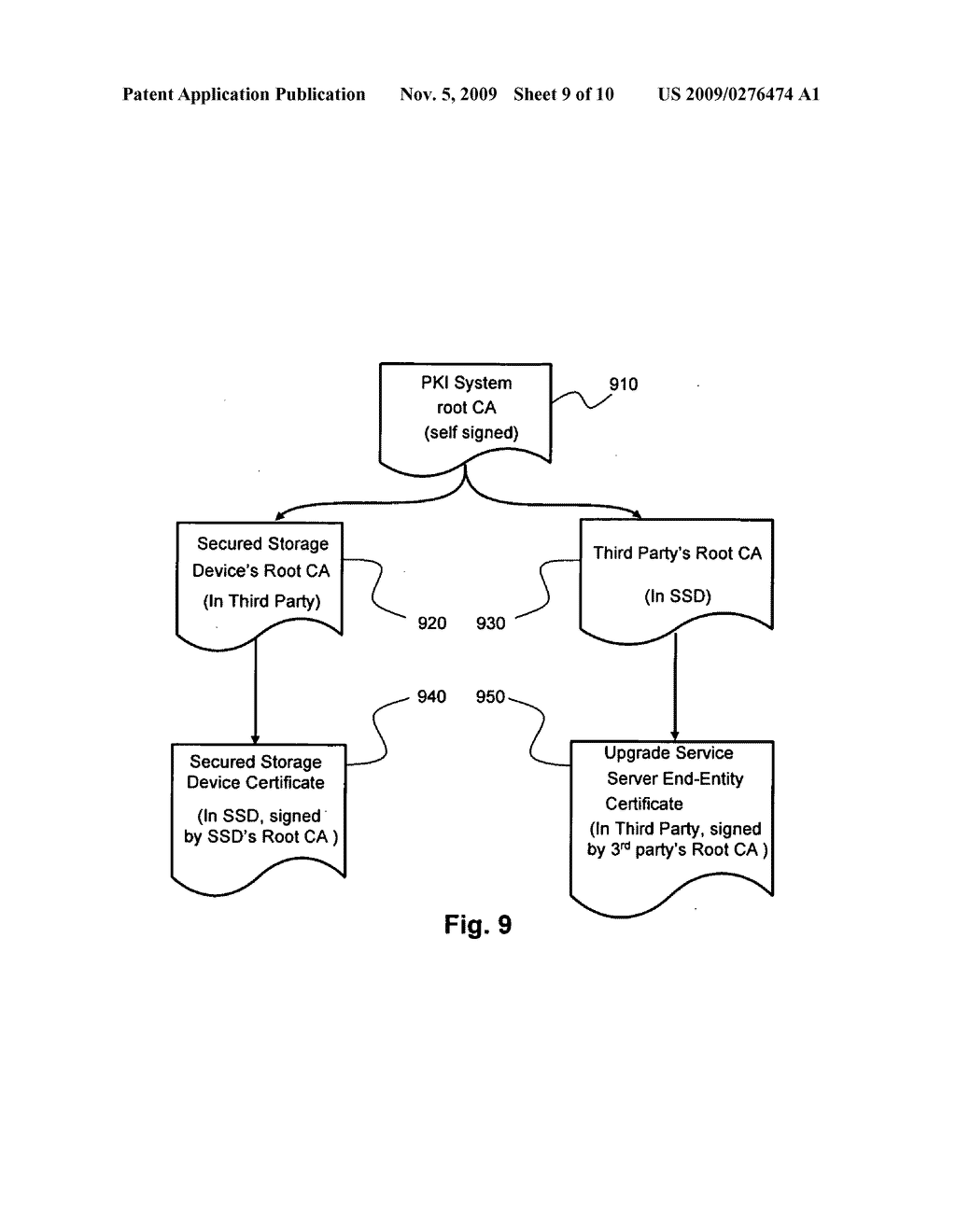 METHOD FOR COPYING PROTECTED DATA FROM ONE SECURED STORAGE DEVICE TO ANOTHER VIA A THIRD PARTY - diagram, schematic, and image 10