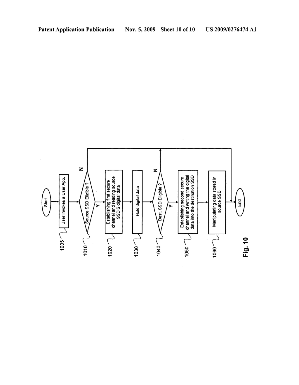 METHOD FOR COPYING PROTECTED DATA FROM ONE SECURED STORAGE DEVICE TO ANOTHER VIA A THIRD PARTY - diagram, schematic, and image 11