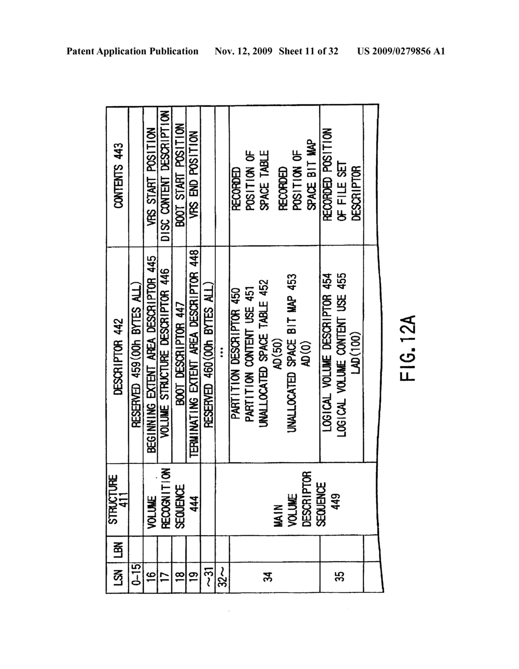INFORMATION RECORDING METHOD, INFORMATION RECORDING MEDIUM, AND INFORMATION REPRODUCING METHOD, WHEREIN INFORMATION IS STORED ON A DATA RECORDING PORTION AND A MANAGEMENT INFORMATION RECORDING PORTION - diagram, schematic, and image 12