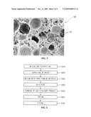 POROUS HUMIDITY-CONTROL TILE AND METHOD FOR MANUFACTURING THE SAME diagram and image