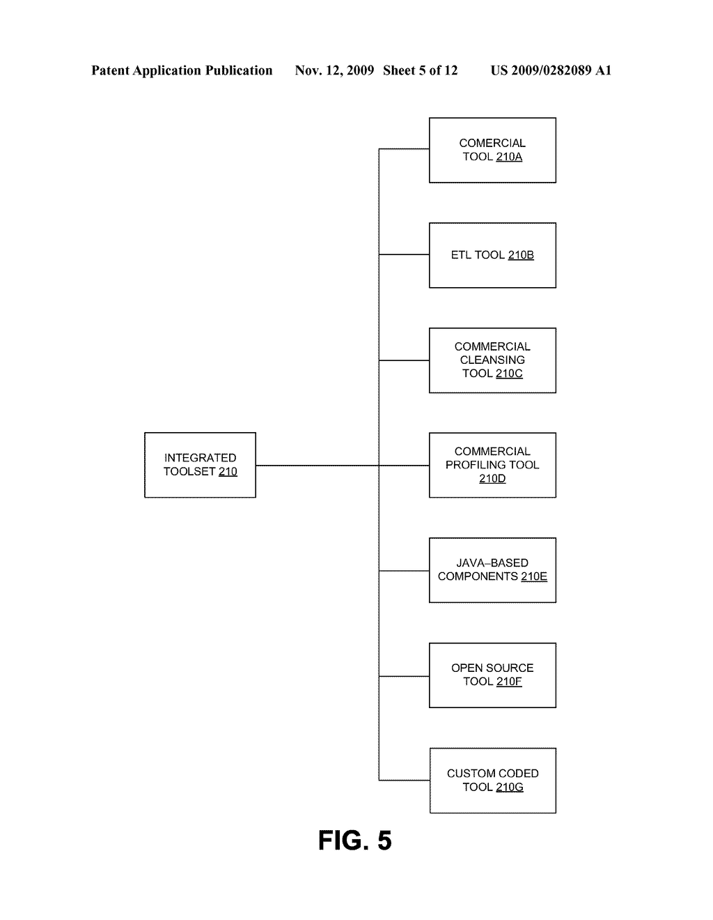 DATA MIGRATION FACTORY - diagram, schematic, and image 06