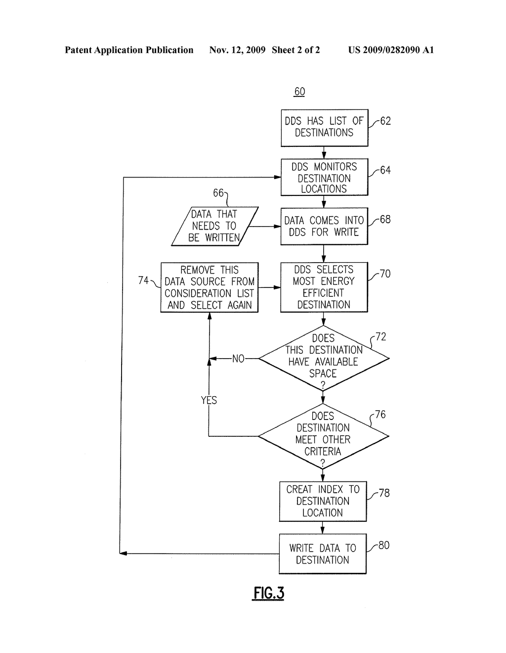 Method and System For Data Dispatch - diagram, schematic, and image 03