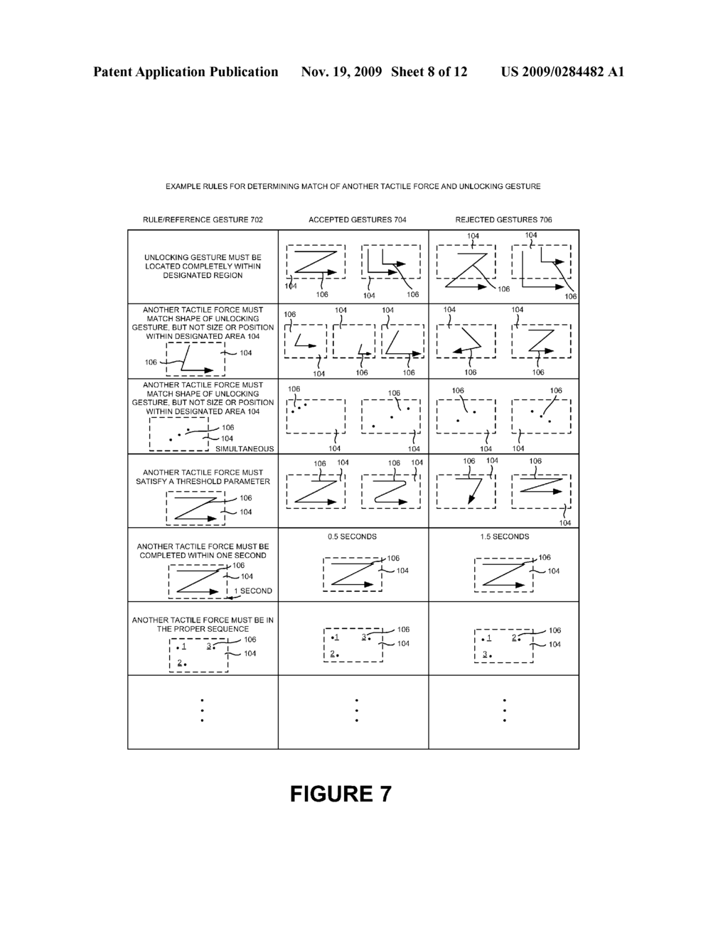 TOUCH-BASED AUTHENTICATION OF A MOBILE DEVICE THROUGH USER GENERATED PATTERN CREATION - diagram, schematic, and image 09