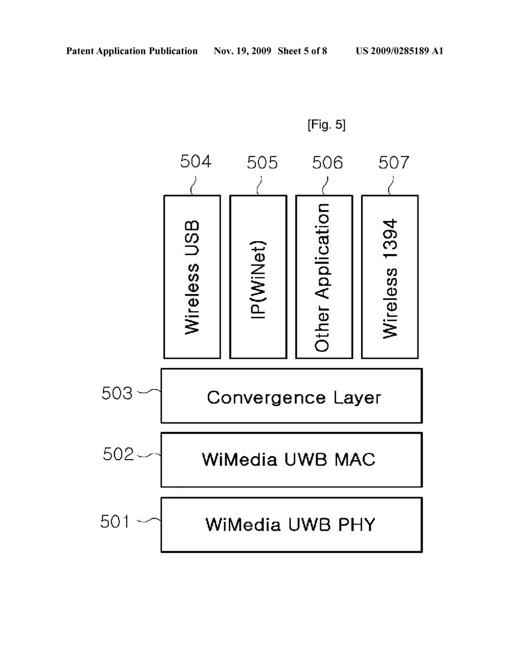 wlan combo access point device for interface wimedia uwb wlan combo access point device for interface wimedia uwb based wireless usb and software layer structure of combo access point device diagram