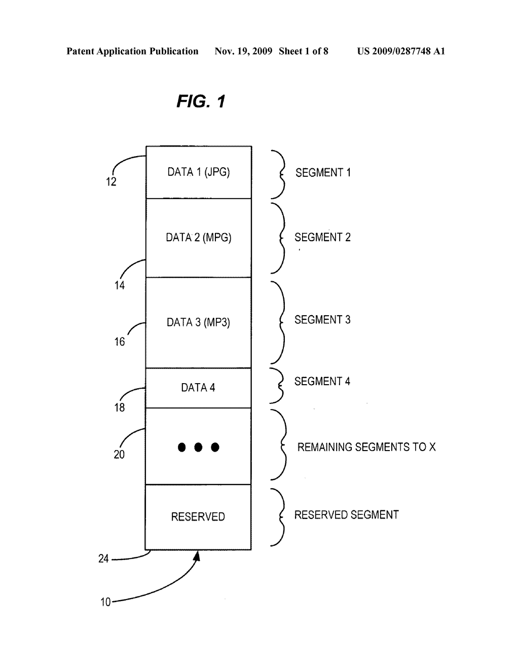 Simplified data transfer using segmented memory - diagram, schematic, and image 02