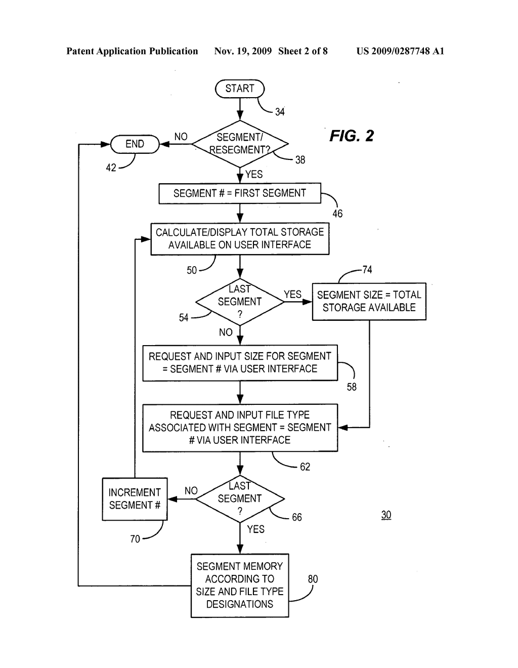 Simplified data transfer using segmented memory - diagram, schematic, and image 03