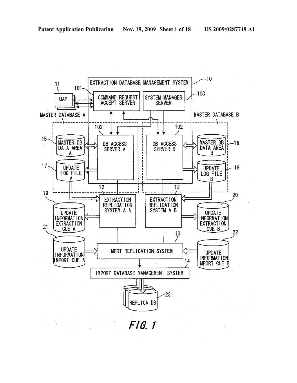 METHOD AND SYSTEM FOR DATA PROCESSING WITH DATA REPLICATION FOR THE SAME - diagram, schematic, and image 02