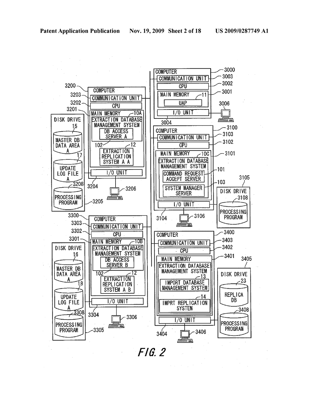 METHOD AND SYSTEM FOR DATA PROCESSING WITH DATA REPLICATION FOR THE SAME - diagram, schematic, and image 03