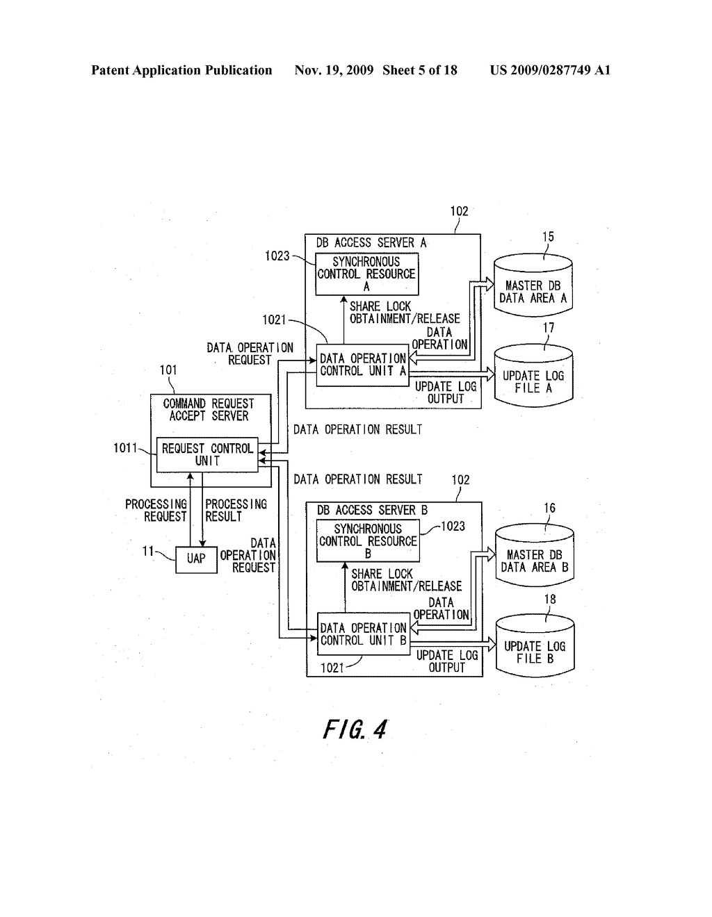 METHOD AND SYSTEM FOR DATA PROCESSING WITH DATA REPLICATION FOR THE SAME - diagram, schematic, and image 06