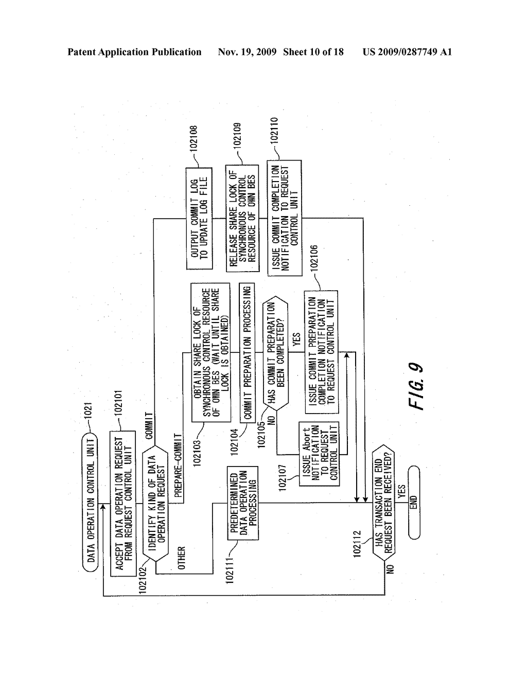 METHOD AND SYSTEM FOR DATA PROCESSING WITH DATA REPLICATION FOR THE SAME - diagram, schematic, and image 11