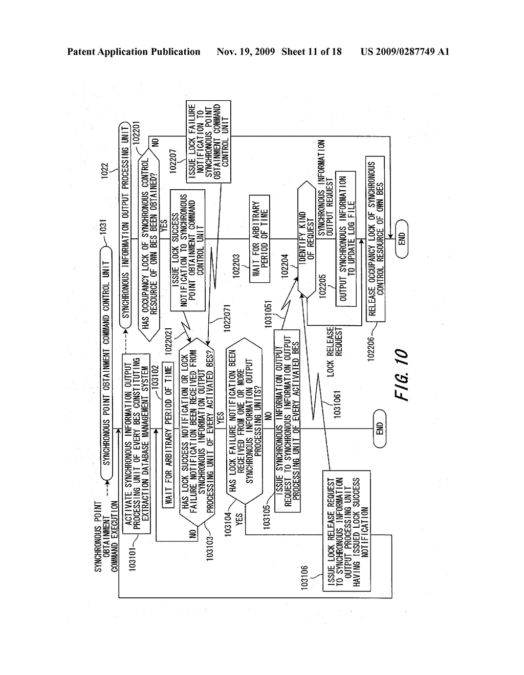 METHOD AND SYSTEM FOR DATA PROCESSING WITH DATA REPLICATION FOR THE SAME - diagram, schematic, and image 12