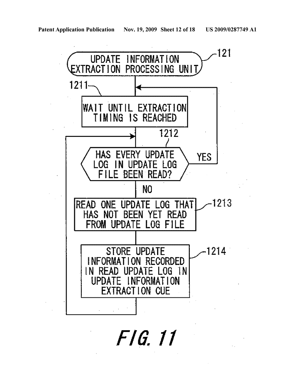 METHOD AND SYSTEM FOR DATA PROCESSING WITH DATA REPLICATION FOR THE SAME - diagram, schematic, and image 13