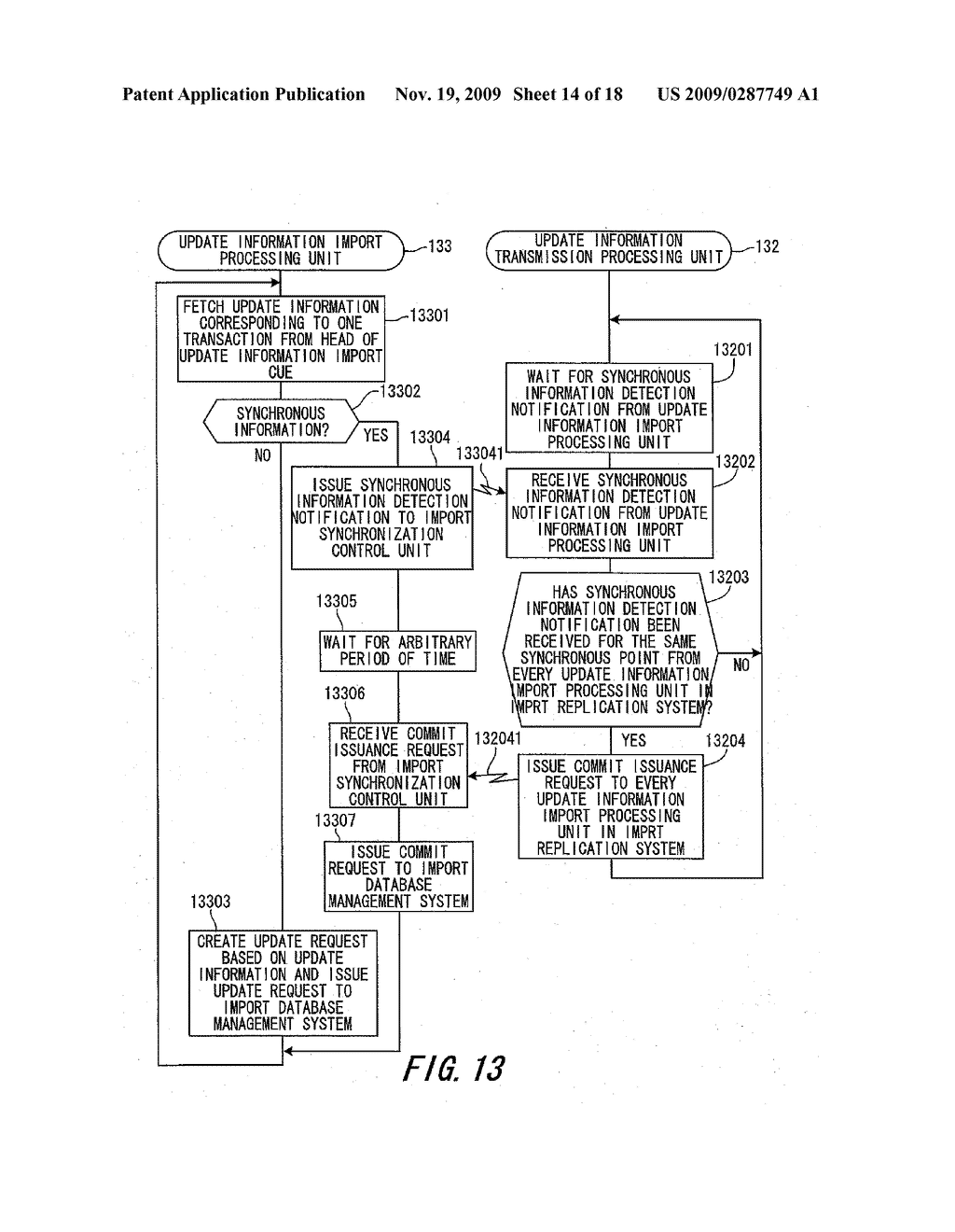 METHOD AND SYSTEM FOR DATA PROCESSING WITH DATA REPLICATION FOR THE SAME - diagram, schematic, and image 15