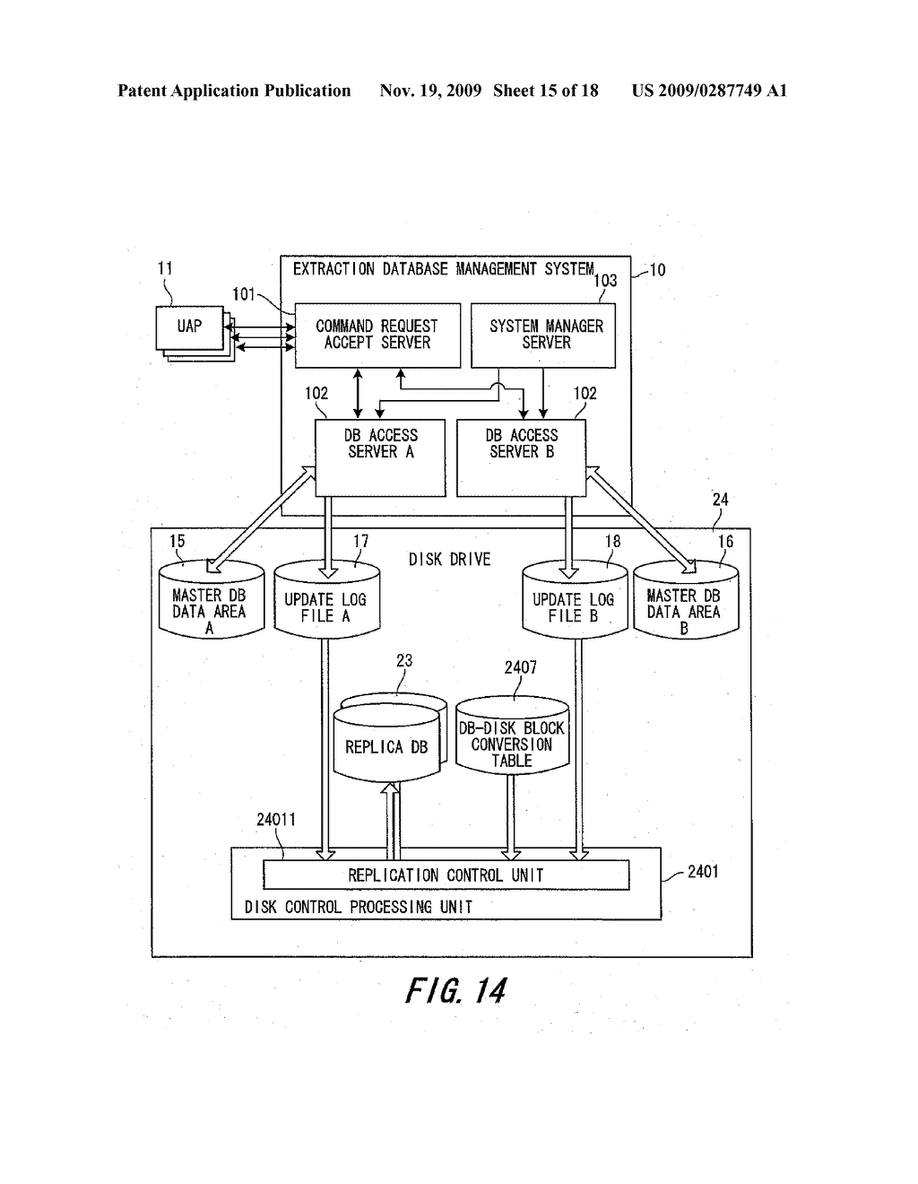 METHOD AND SYSTEM FOR DATA PROCESSING WITH DATA REPLICATION FOR THE SAME - diagram, schematic, and image 16