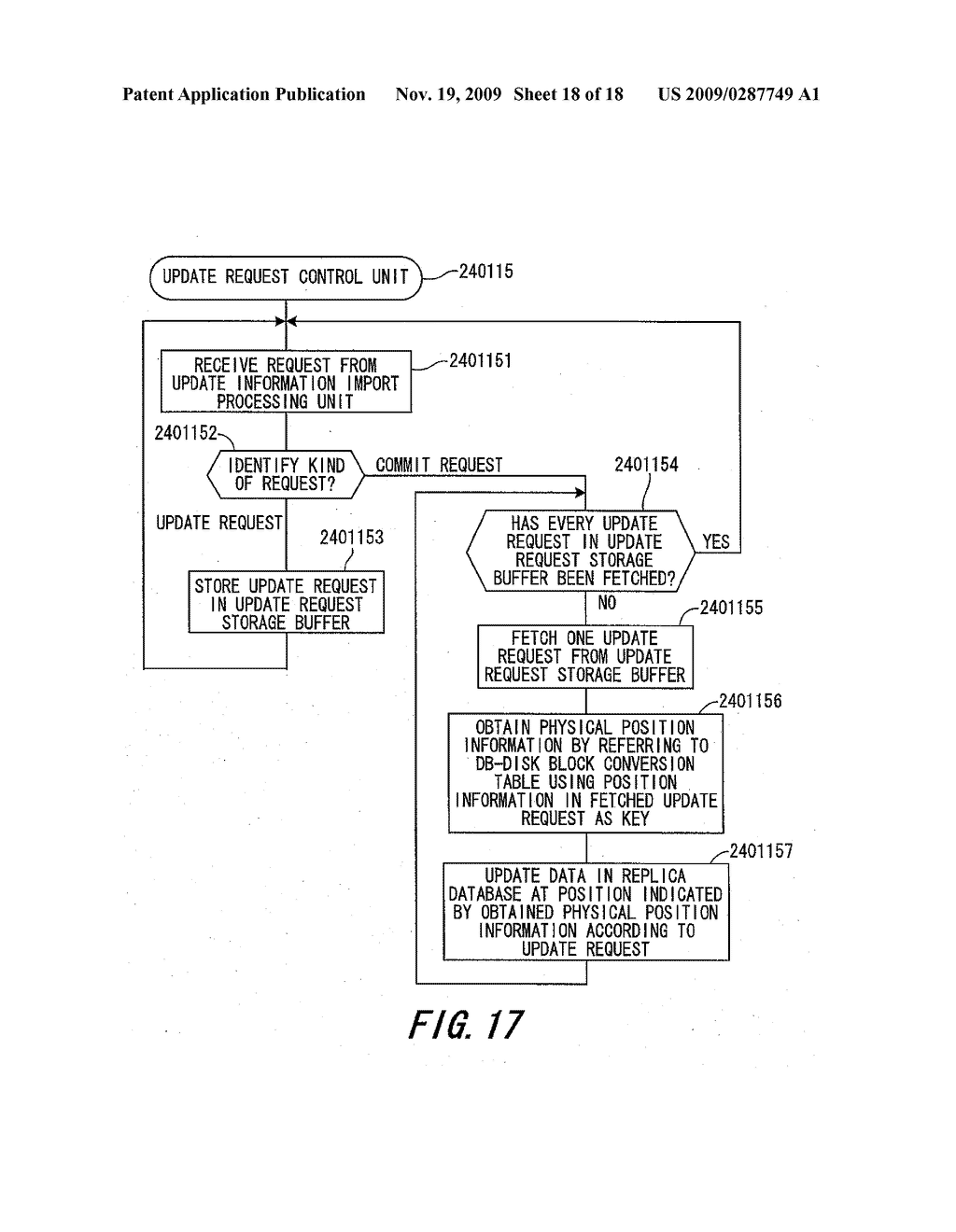 METHOD AND SYSTEM FOR DATA PROCESSING WITH DATA REPLICATION FOR THE SAME - diagram, schematic, and image 19
