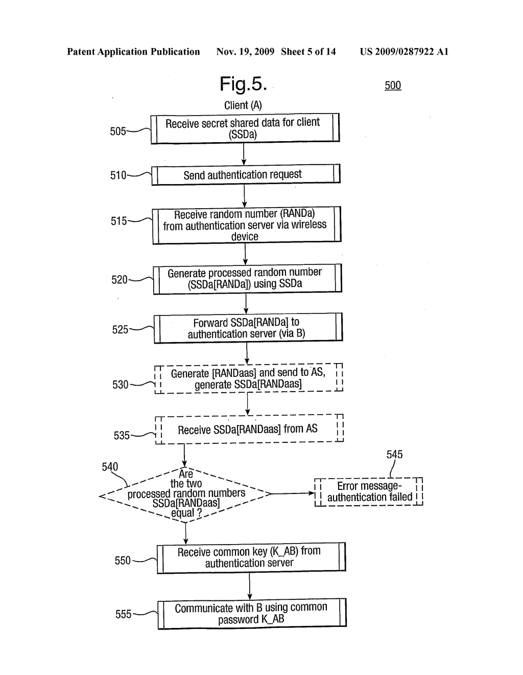 PROVISION OF SECURE COMMUNICATIONS CONNECTION USING THIRD PARTY AUTHENTICATION - diagram, schematic, and image 06