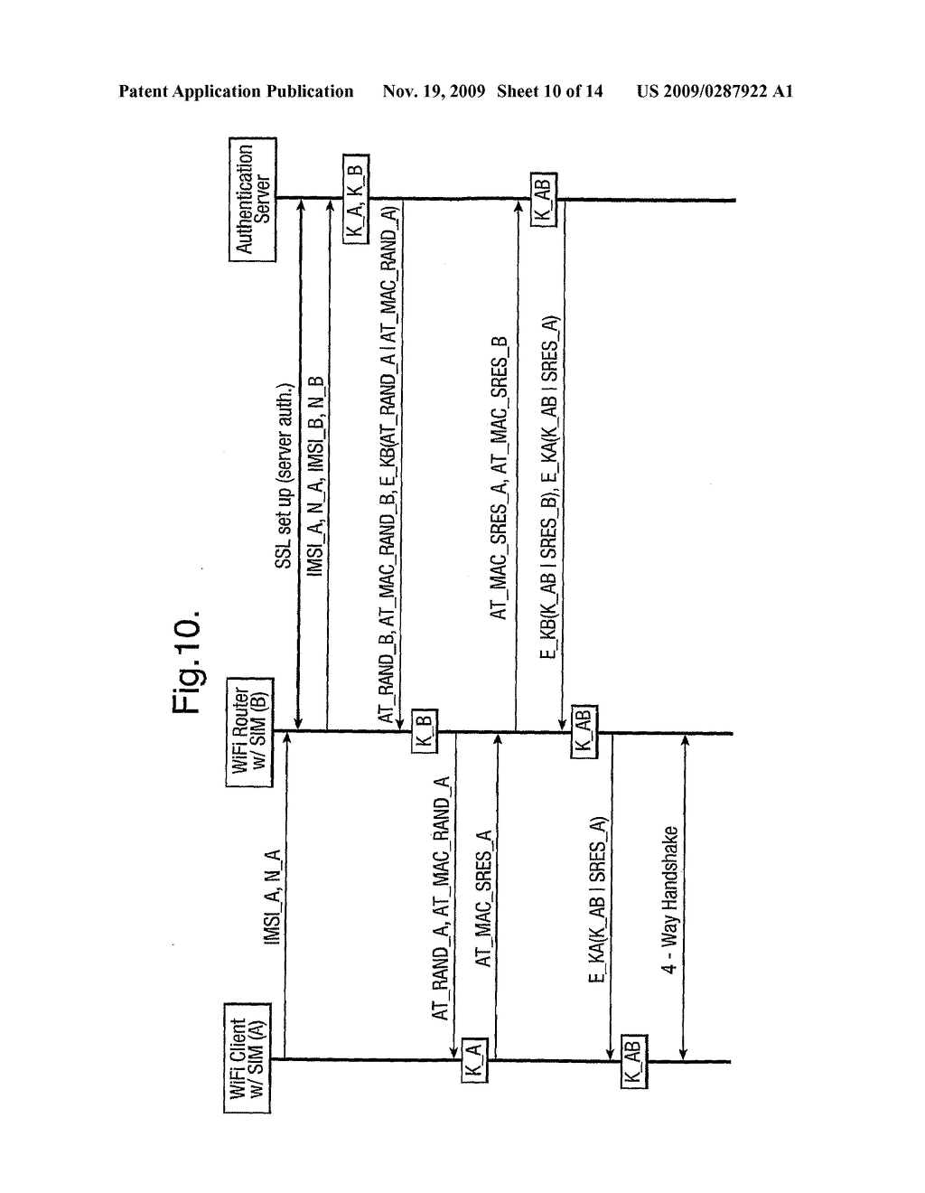 PROVISION OF SECURE COMMUNICATIONS CONNECTION USING THIRD PARTY AUTHENTICATION - diagram, schematic, and image 11