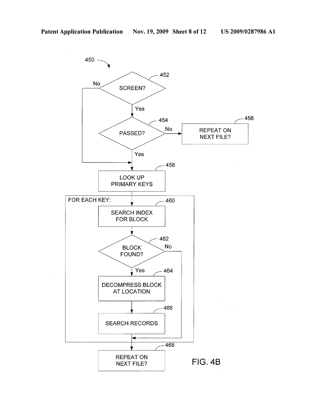 MANAGING STORAGE OF INDIVIDUALLY ACCESSIBLE DATA UNITS - diagram, schematic, and image 09