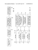 Femtocell Channel Assignment and Power Control for Improved Femtocell Coverage and Efficient Cell Search diagram and image