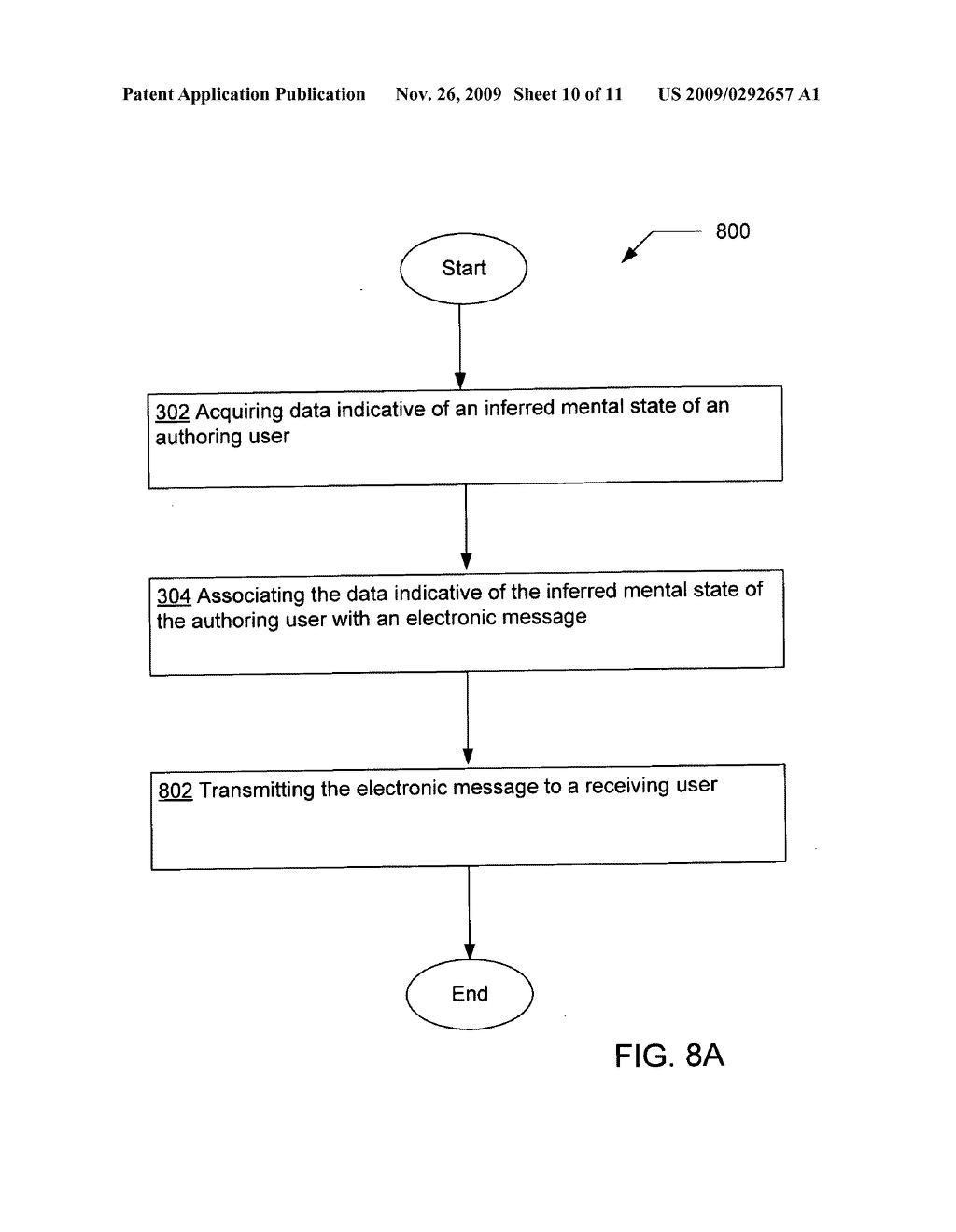 Acquisition and association of data indicative of an inferred mental state of an authoring user - diagram, schematic, and image 11