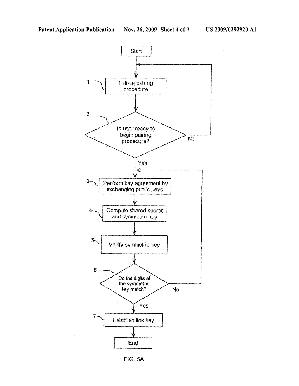 Device authentication in a PKI - diagram, schematic, and image 05