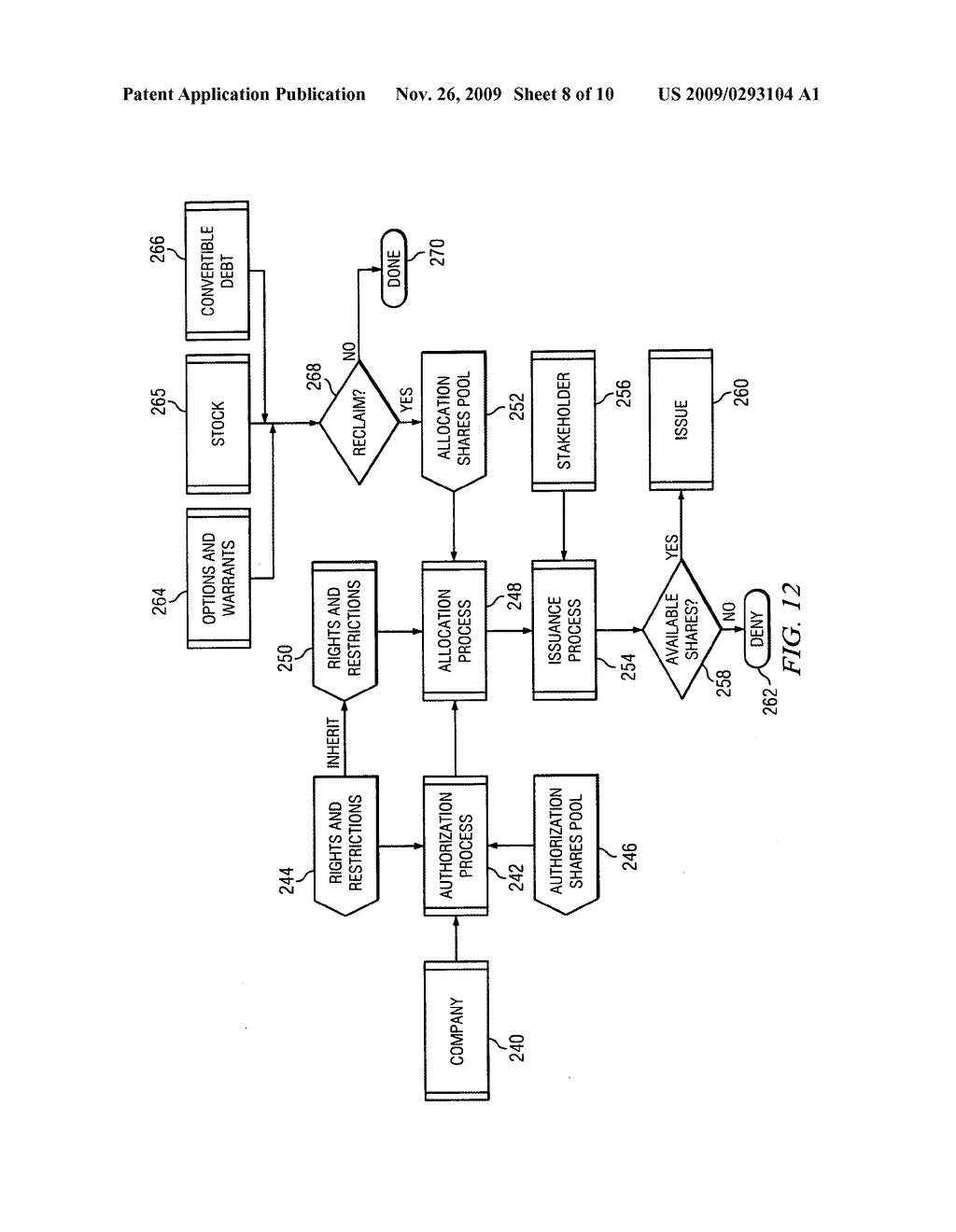 system and method for comprehensive management of company equity rh patentsencyclopedia com schematic diagram of human resource management definition Human Resources Flow Chart