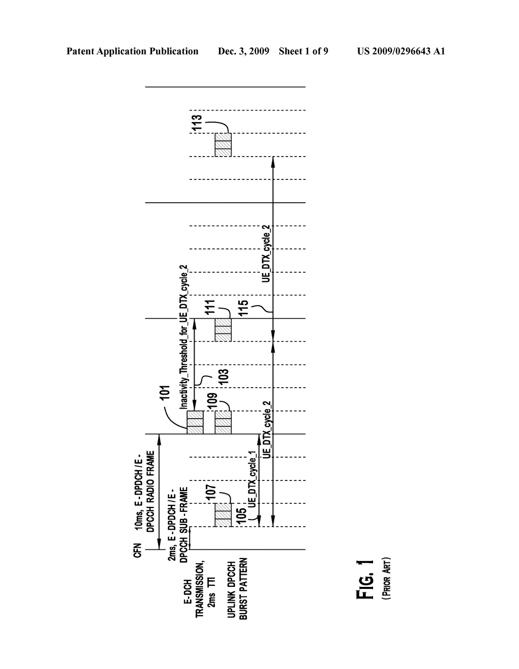 METHOD AND APPARATUS FOR SIMULTANEOUSLY RECEIVING ON TWO CARRIERS AND PERFORMING DISCONTINUOUS TRANSMISSION AND RECEPTION IN DUAL CELL HIGH SPEED DOWNLINK PACKET ACCESS - diagram, schematic, and image 02