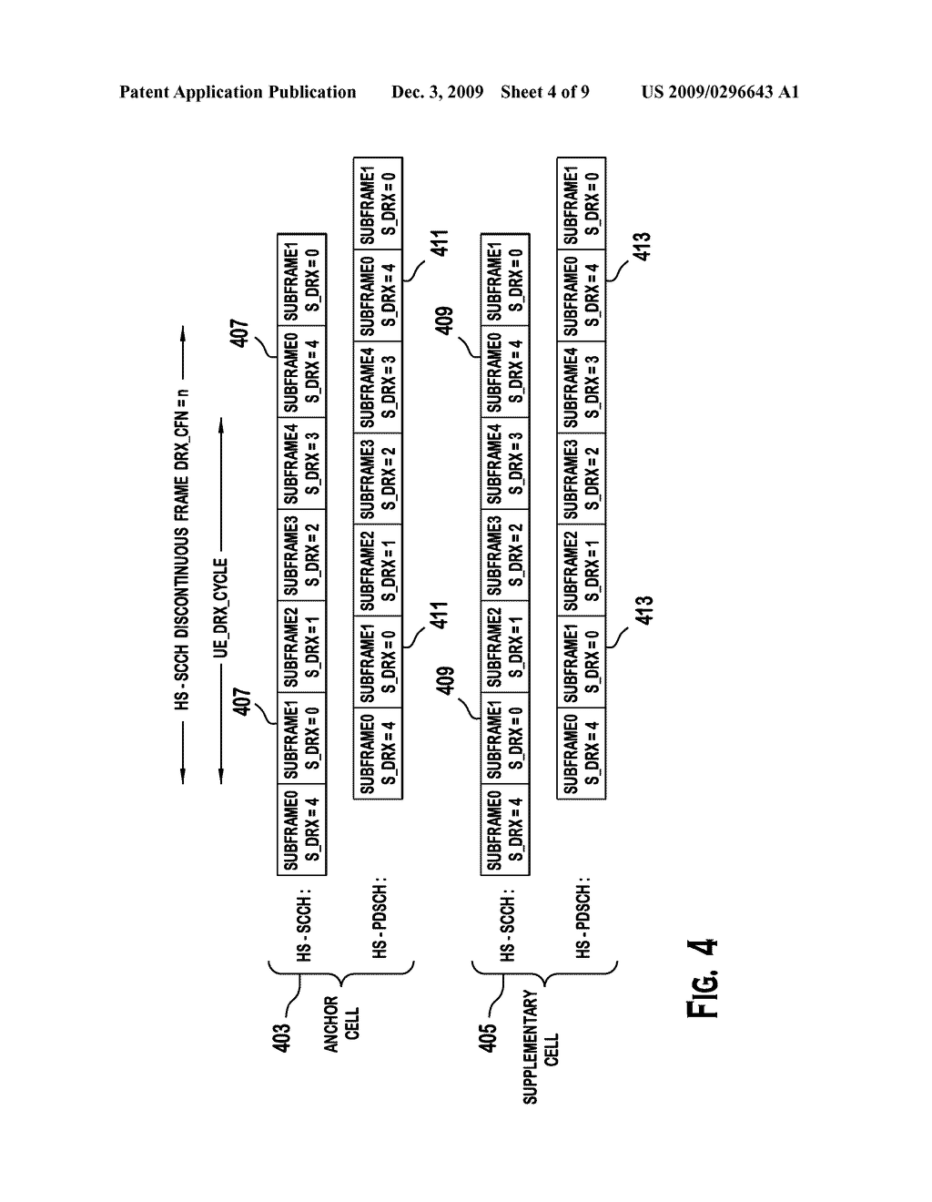 METHOD AND APPARATUS FOR SIMULTANEOUSLY RECEIVING ON TWO CARRIERS AND PERFORMING DISCONTINUOUS TRANSMISSION AND RECEPTION IN DUAL CELL HIGH SPEED DOWNLINK PACKET ACCESS - diagram, schematic, and image 05