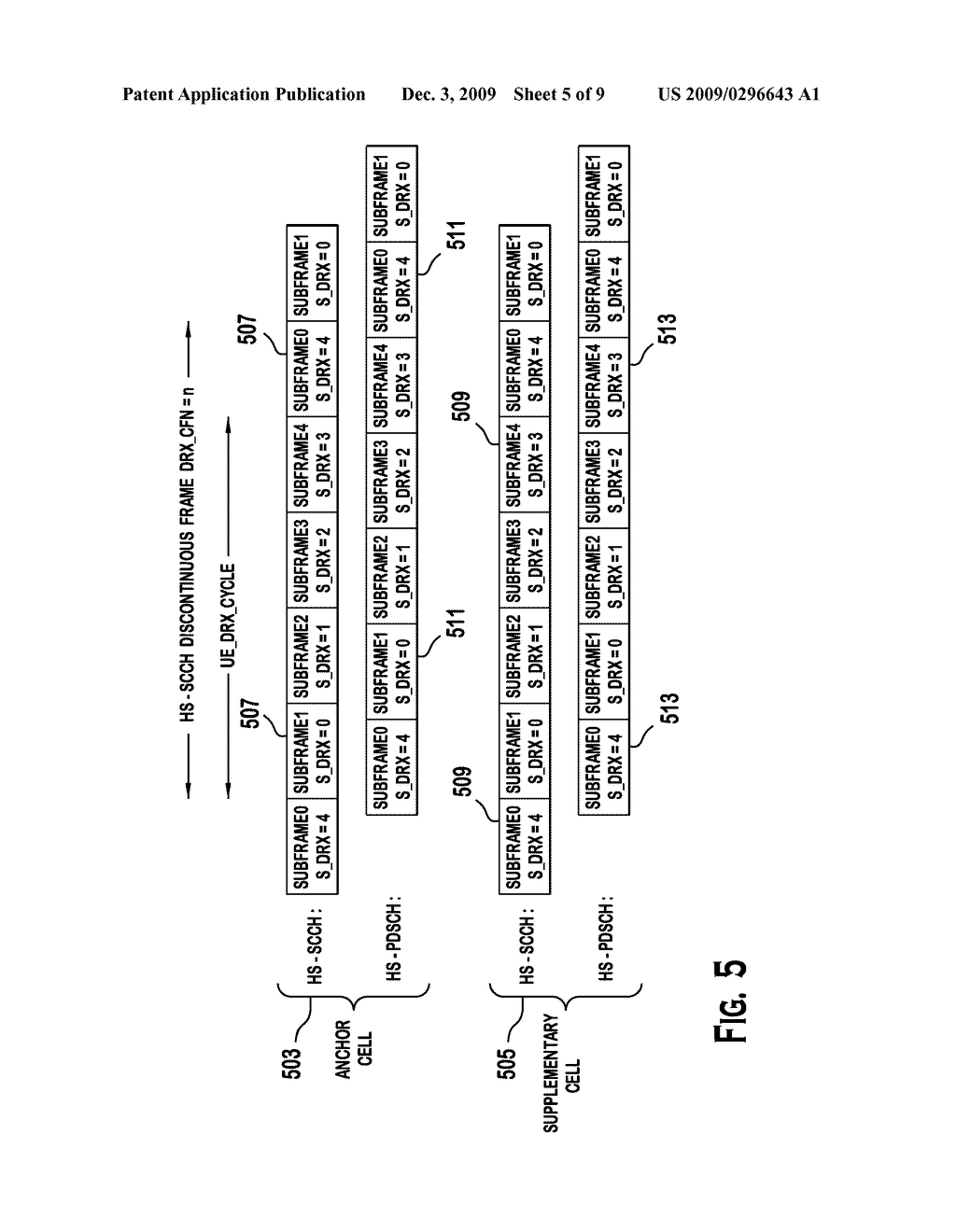 METHOD AND APPARATUS FOR SIMULTANEOUSLY RECEIVING ON TWO CARRIERS AND PERFORMING DISCONTINUOUS TRANSMISSION AND RECEPTION IN DUAL CELL HIGH SPEED DOWNLINK PACKET ACCESS - diagram, schematic, and image 06