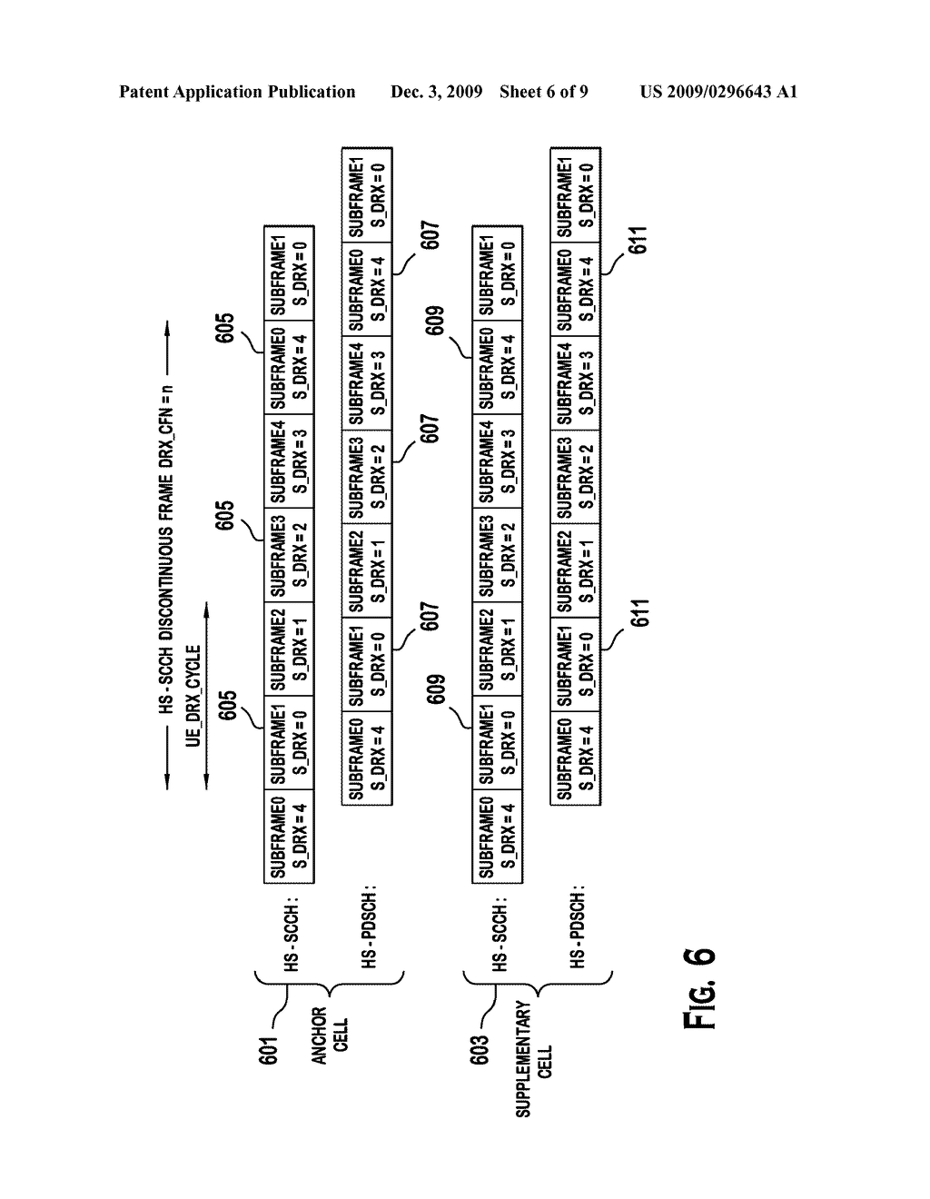 METHOD AND APPARATUS FOR SIMULTANEOUSLY RECEIVING ON TWO CARRIERS AND PERFORMING DISCONTINUOUS TRANSMISSION AND RECEPTION IN DUAL CELL HIGH SPEED DOWNLINK PACKET ACCESS - diagram, schematic, and image 07