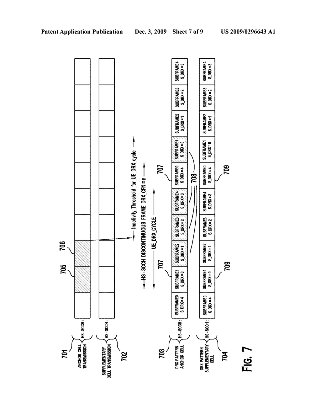 METHOD AND APPARATUS FOR SIMULTANEOUSLY RECEIVING ON TWO CARRIERS AND PERFORMING DISCONTINUOUS TRANSMISSION AND RECEPTION IN DUAL CELL HIGH SPEED DOWNLINK PACKET ACCESS - diagram, schematic, and image 08