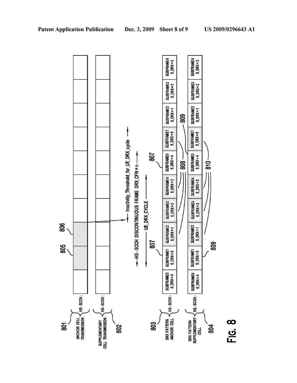 METHOD AND APPARATUS FOR SIMULTANEOUSLY RECEIVING ON TWO CARRIERS AND PERFORMING DISCONTINUOUS TRANSMISSION AND RECEPTION IN DUAL CELL HIGH SPEED DOWNLINK PACKET ACCESS - diagram, schematic, and image 09