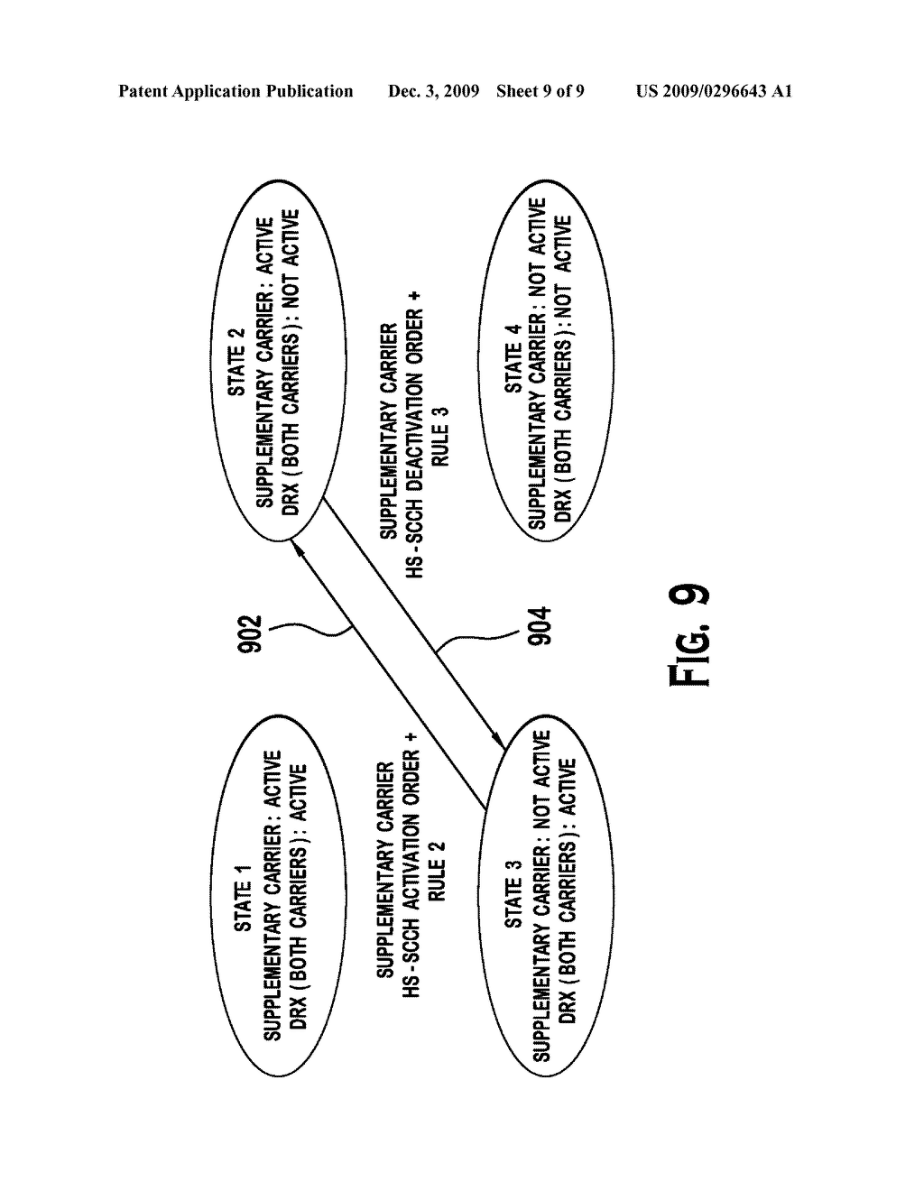METHOD AND APPARATUS FOR SIMULTANEOUSLY RECEIVING ON TWO CARRIERS AND PERFORMING DISCONTINUOUS TRANSMISSION AND RECEPTION IN DUAL CELL HIGH SPEED DOWNLINK PACKET ACCESS - diagram, schematic, and image 10