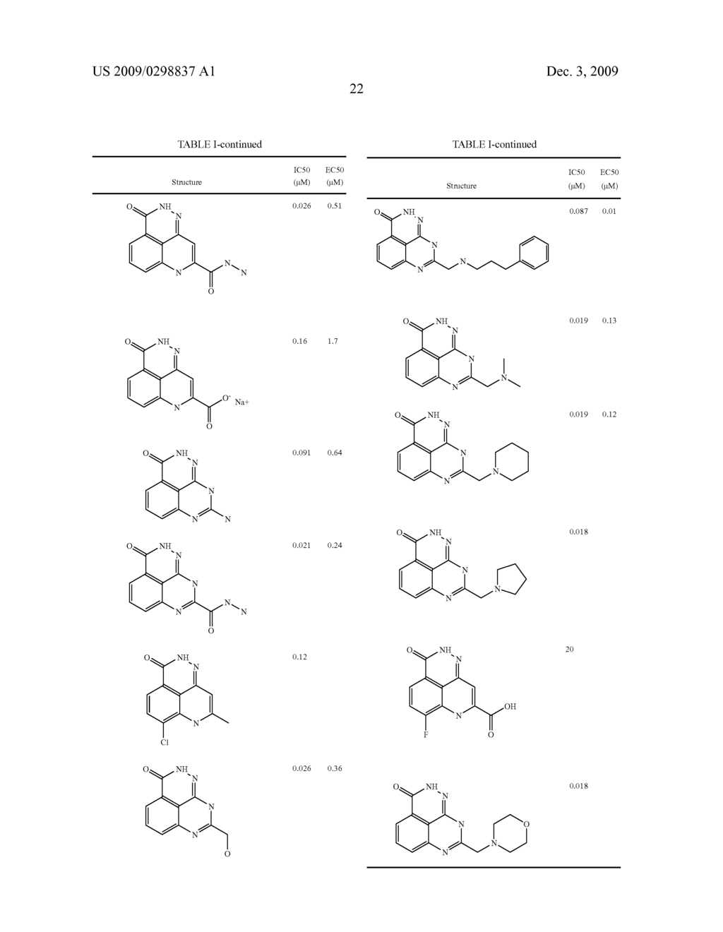 COMPOUNDS, METHODS AND PHARMACEUTICAL COMPOSITIONS FOR INHIBITING PARP - diagram, schematic, and image 24