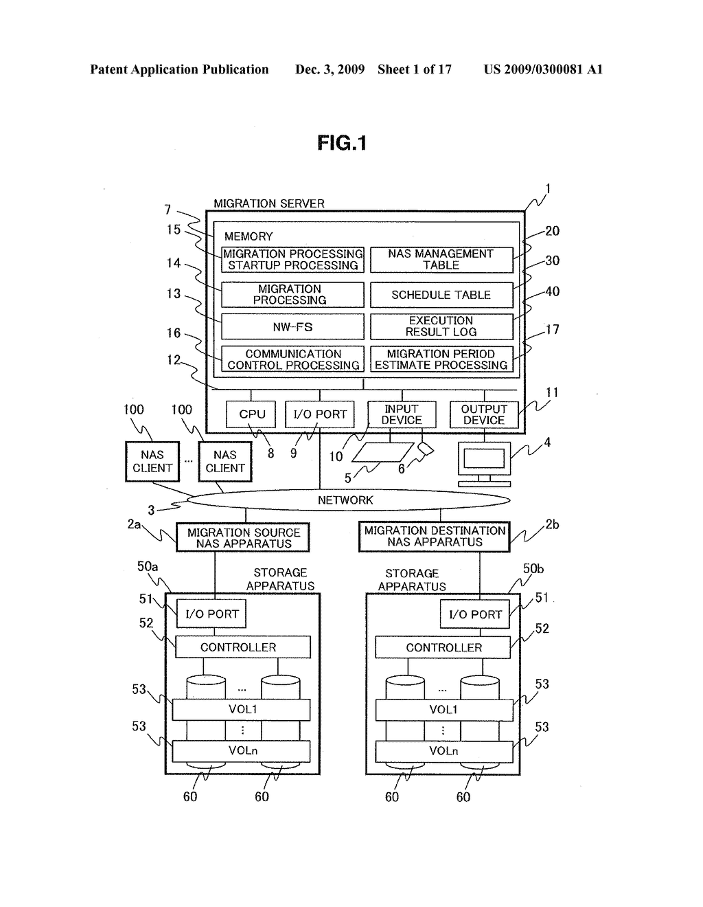 METHOD, APPARATUS, PROGRAM AND SYSTEM FOR MIGRATING NAS SYSTEM - diagram, schematic, and image 02