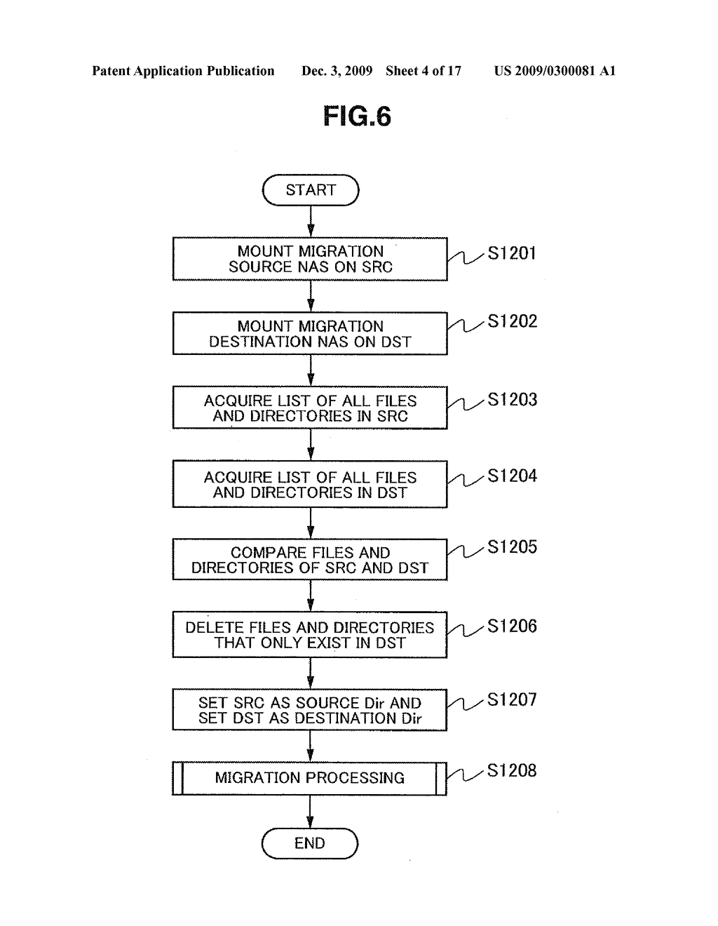 METHOD, APPARATUS, PROGRAM AND SYSTEM FOR MIGRATING NAS SYSTEM - diagram, schematic, and image 05