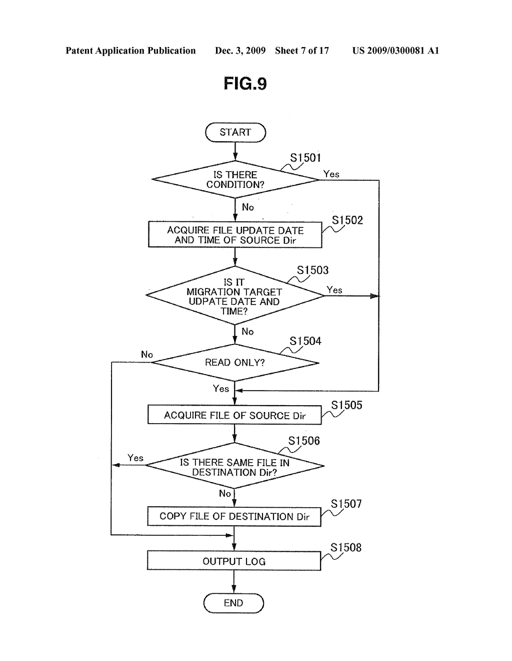 METHOD, APPARATUS, PROGRAM AND SYSTEM FOR MIGRATING NAS SYSTEM - diagram, schematic, and image 08
