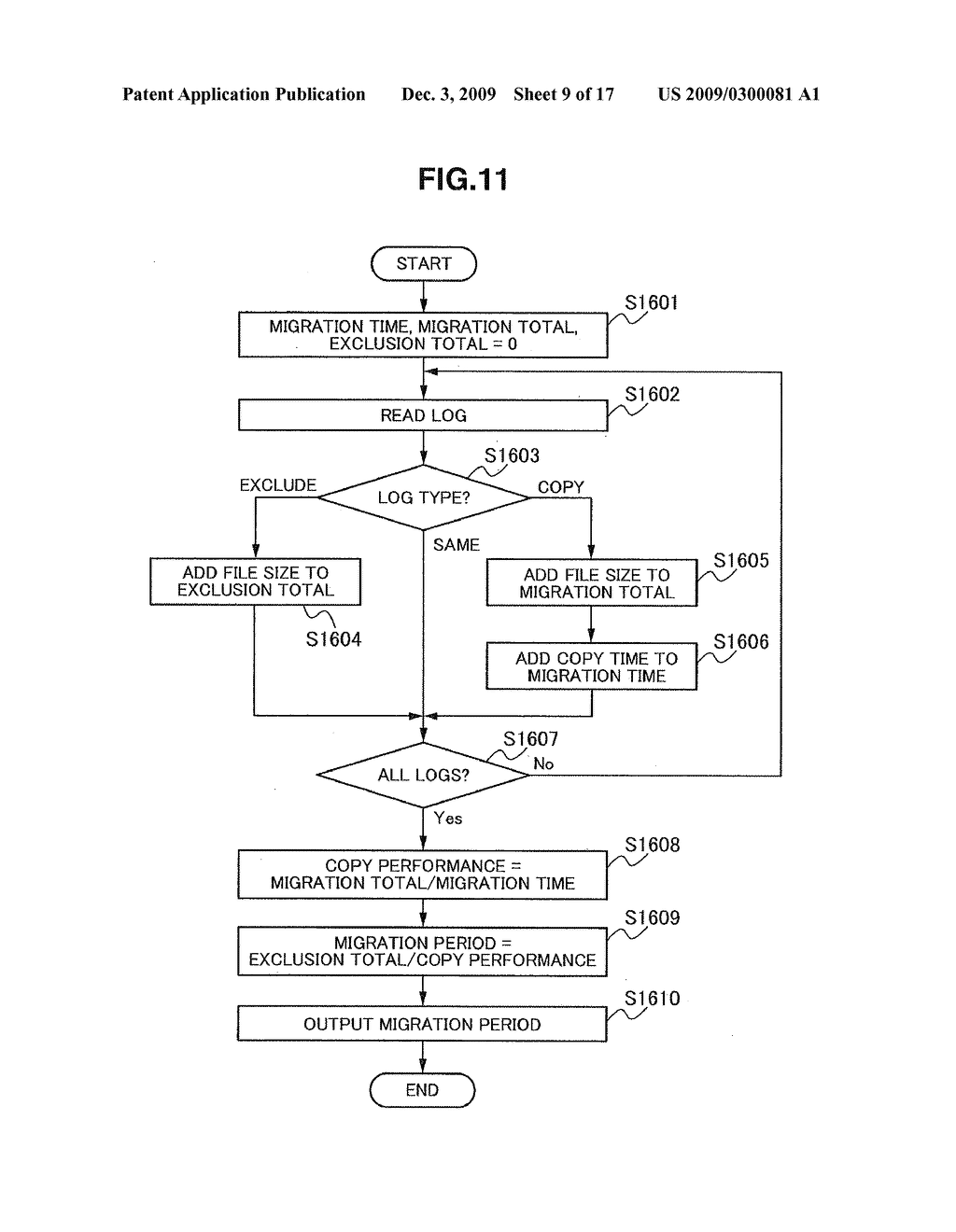 METHOD, APPARATUS, PROGRAM AND SYSTEM FOR MIGRATING NAS SYSTEM - diagram, schematic, and image 10