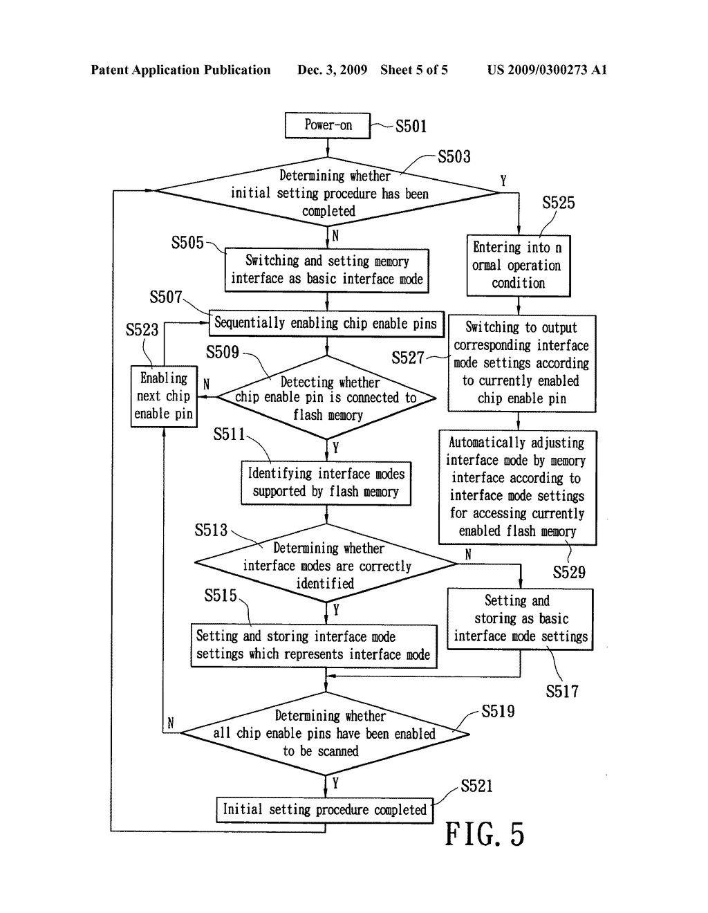 Flash memory apparatus with automatic interface mode switching - diagram, schematic, and image 06