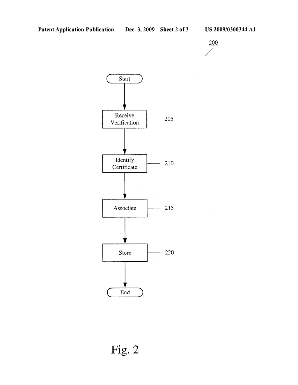 Device and Method for Identifying a Certificate for Multiple Identifies of a User - diagram, schematic, and image 03
