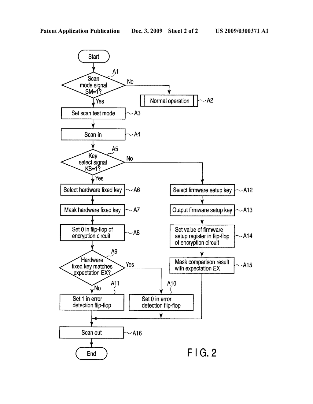 SEMICONDUCTOR INTEGRATED DEVICE AND METHOD OF TESTING SEMICONDUCTOR INTEGRATED DEVICE - diagram, schematic, and image 03