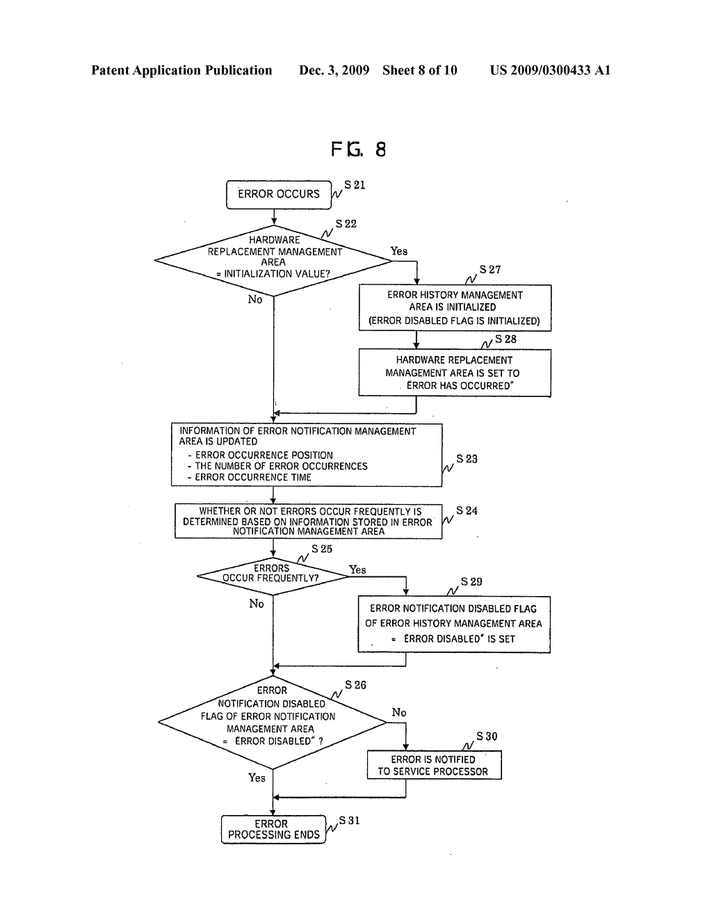 INFORMATION PROCESSING APPARATUS, MEDIUM RECORDING ERROR NOTIFICATION PROGRAM, AND ERROR NOTIFICATION METHOD - diagram, schematic, and image 09