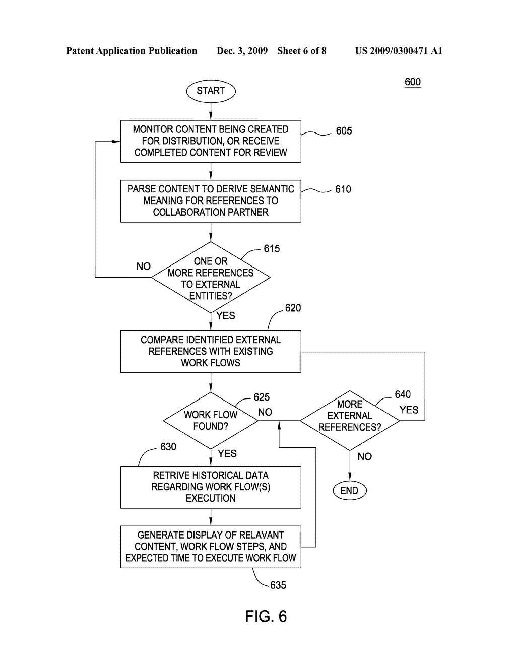 Processing Publishing Rules by Routing Documents Based on Document Conceptual Understanding - diagram, schematic, and image 07