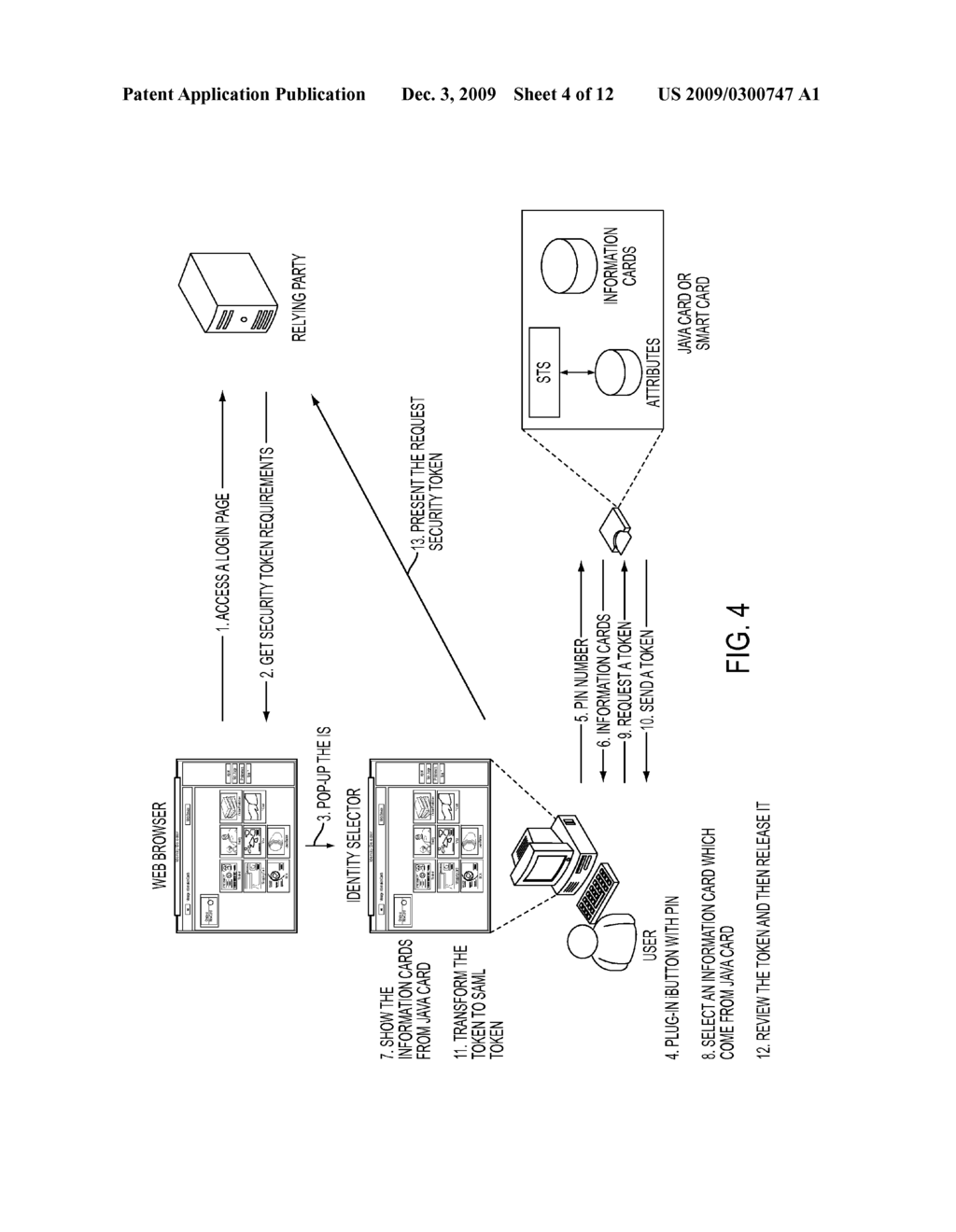 USER-PORTABLE DEVICE AND METHOD OF USE IN A USER-CENTRIC IDENTITY MANAGEMENT SYSTEM - diagram, schematic, and image 05