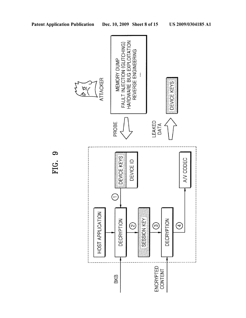 METHOD OF TRACING DEVICE KEYS FOR BROADCAST ENCRYPTION - diagram, schematic, and image 09