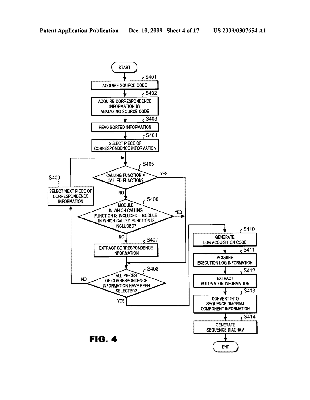 System method and computer program for generating sequence diagram system method and computer program for generating sequence diagram diagram schematic and image 05 ccuart Gallery