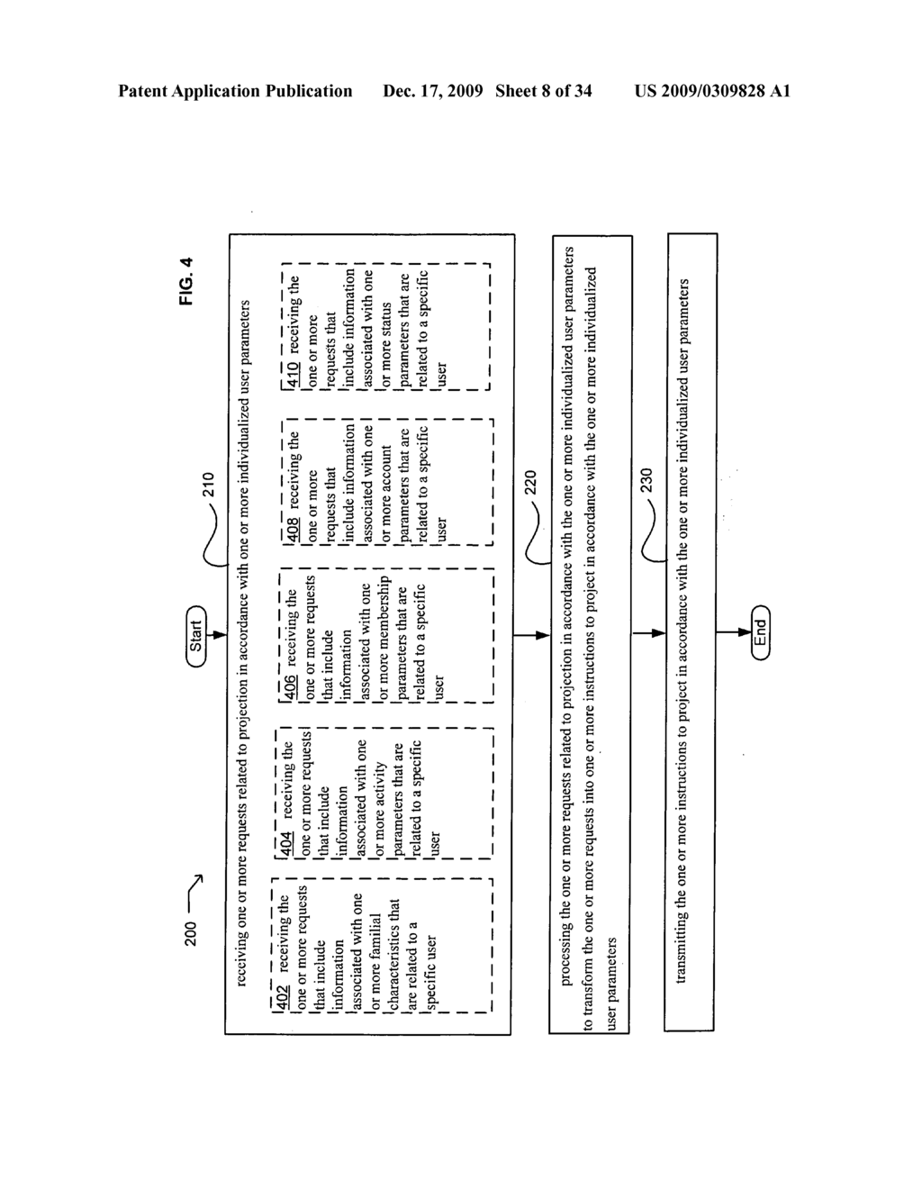 Methods and systems for transmitting instructions associated with user parameter responsive projection - diagram, schematic, and image 10