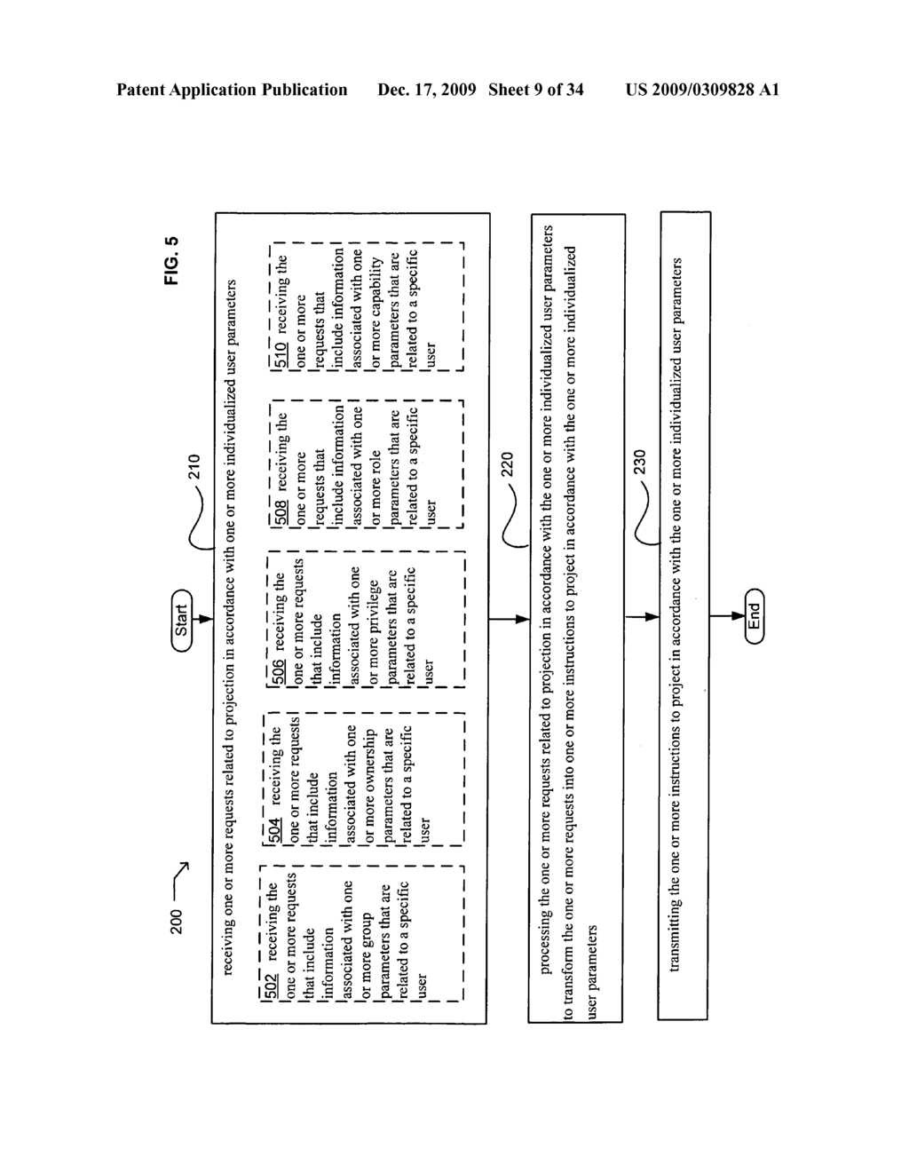 Methods and systems for transmitting instructions associated with user parameter responsive projection - diagram, schematic, and image 11